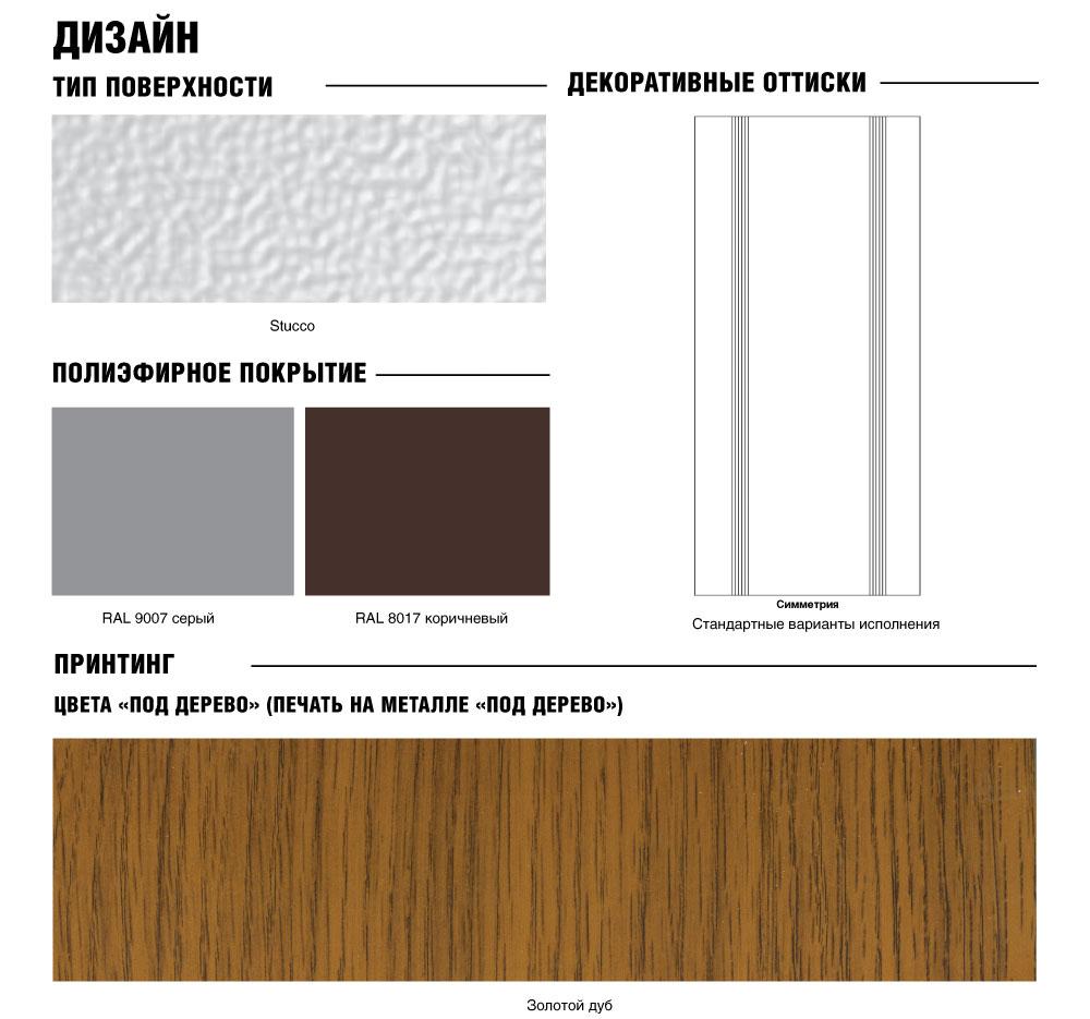 Типы поверхностей для дверей