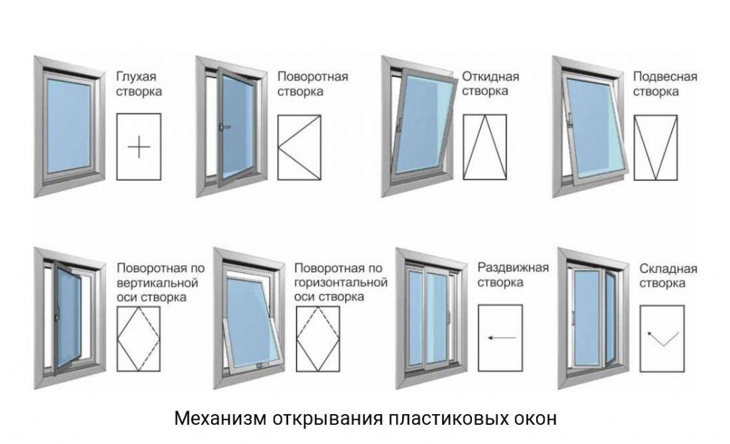 Как сделать большое окно в доме