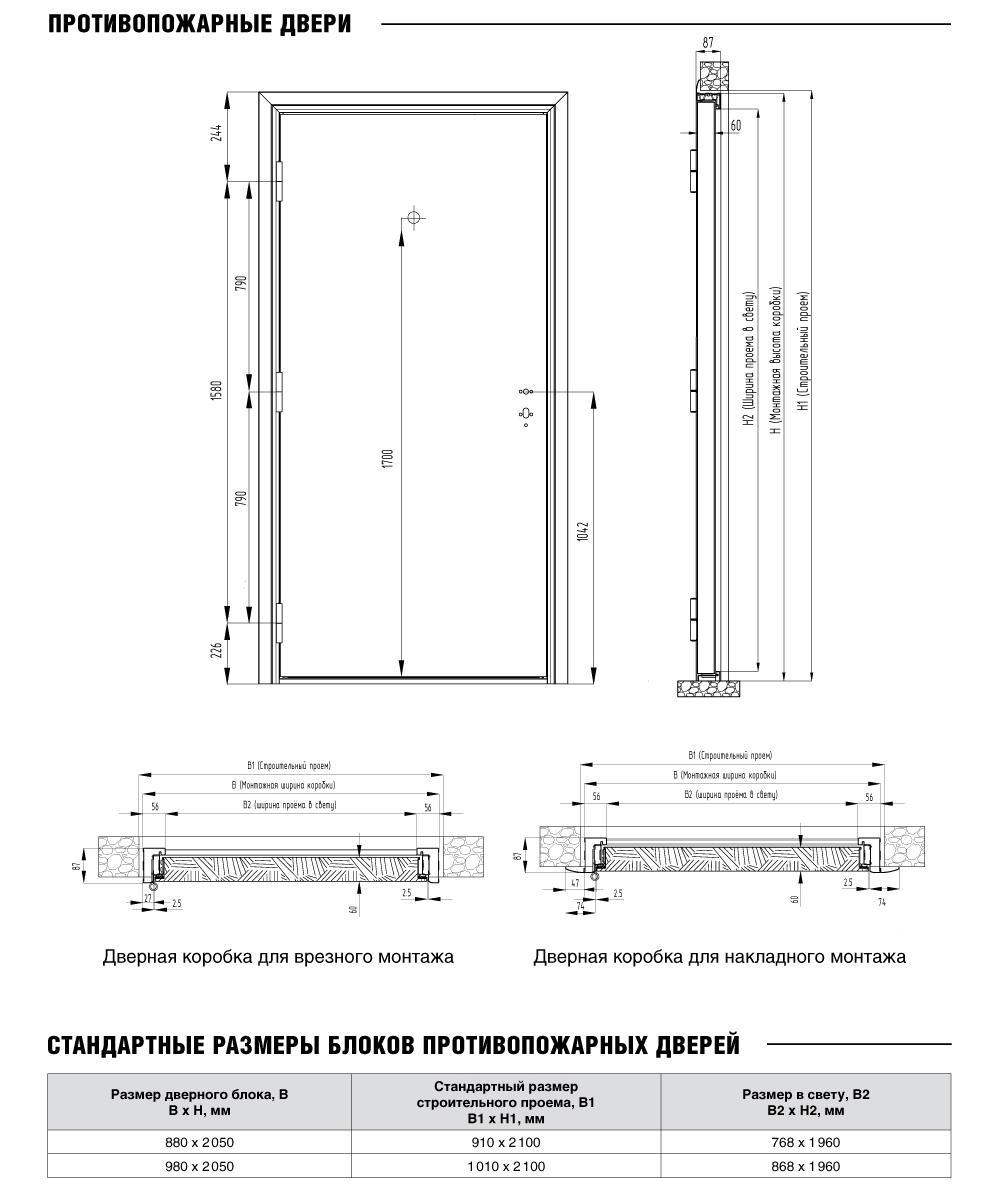двери металлические габариты