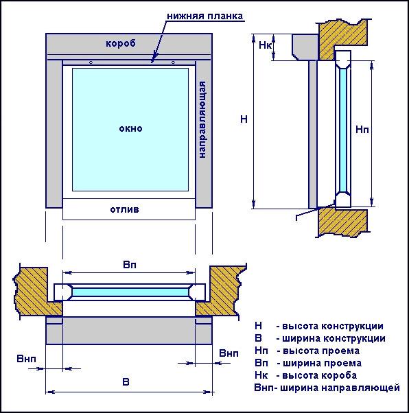 Окна в Воронеже - адреса, справочная информация, отзывы в